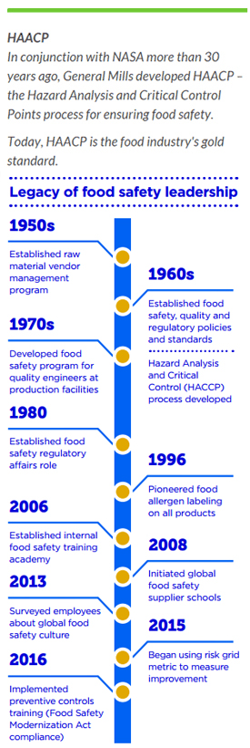 general mills food safety legacy graphic